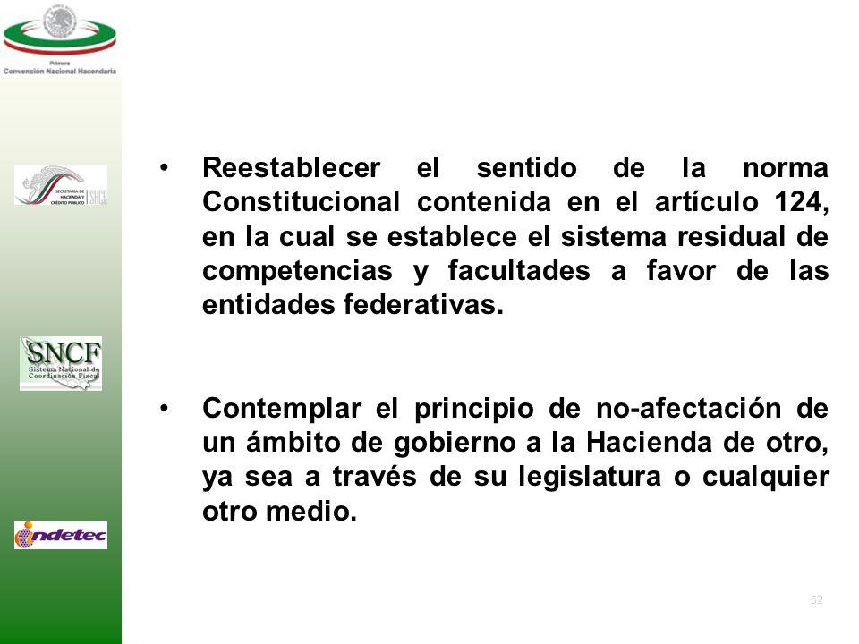 61 3. AGENDA TEMÁTICA Para la elaboración del anteproyecto se debe contemplar: El principio federalista de autonomía financiera y equilibrio intergube