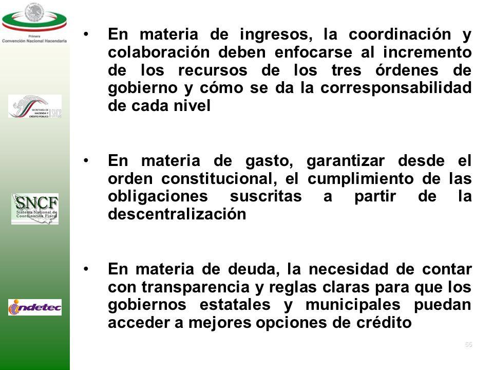 64 Definir en la Constitución las normas básicas sobre las cuales la administración hacendaria de un ámbito de gobierno puede realizar la colaboración