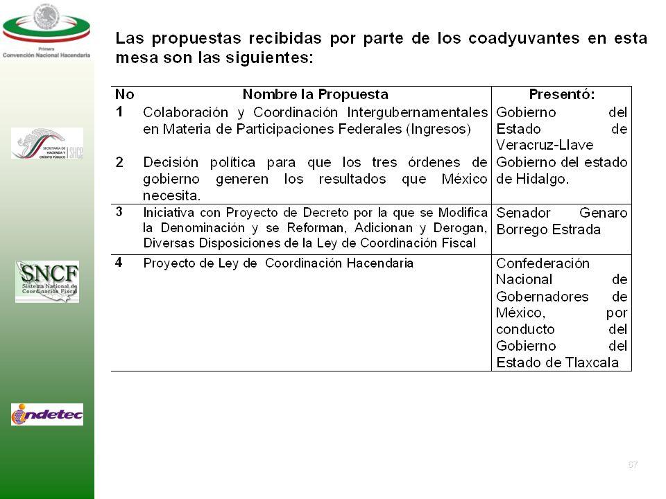 66 Los trabajos que se desarrollen en esta Comisión Técnica, deberán considerar también: Los criterios que establece la metodología de la Convención p