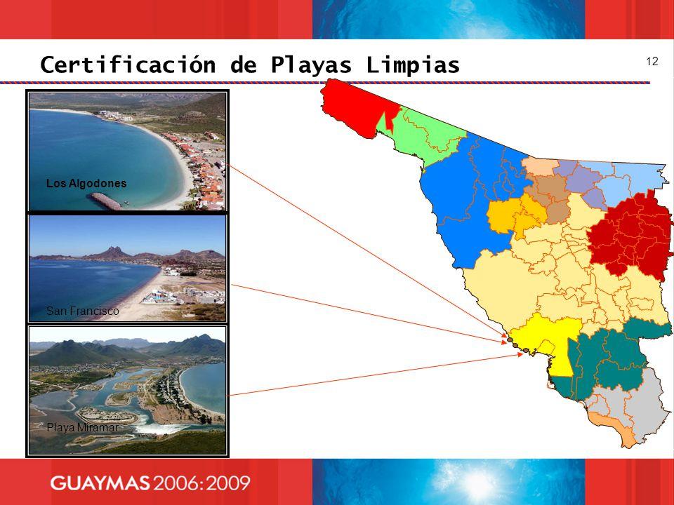 Certificación de Playas Limpias 12 Los Algodones San Francisco Playa Miramar