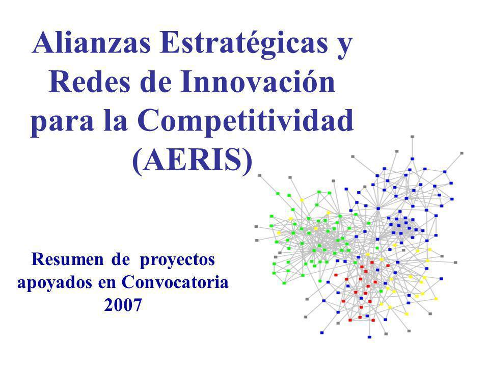 Alianzas Estratégicas y Redes de Innovación para la Competitividad (AERIS) Resumen de proyectos apoyados en Convocatoria 2007