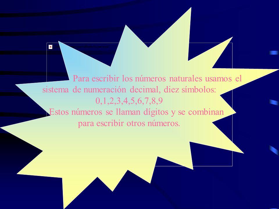 Esto lo simbolizamos con puntos suspensivos que indican que ésta colección sigue de la manera indicada, es decir sumando uno cada vez: 0,1,2,3,4......