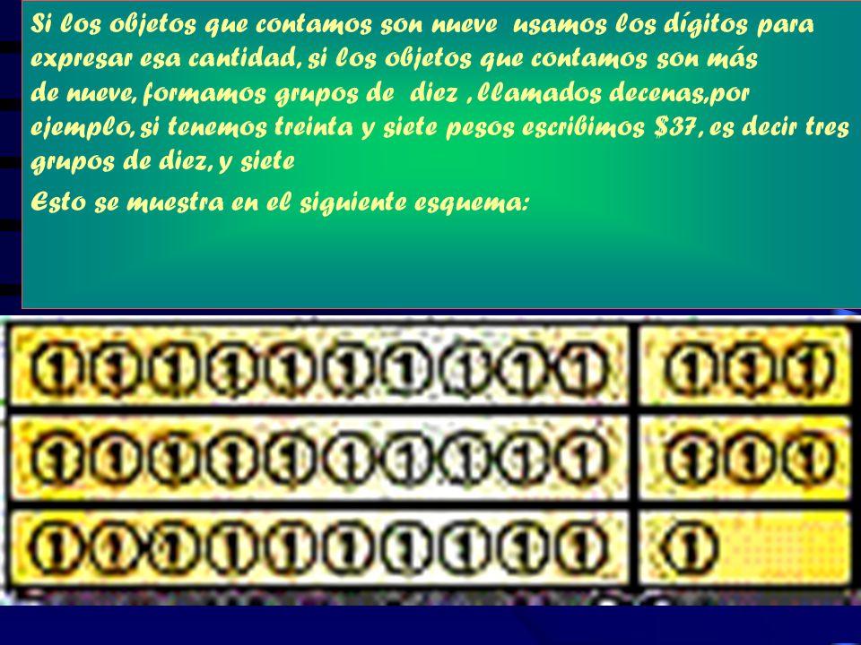 Para escribir los números naturales usamos el sistema de numeración decimal, diez símbolos: 0,1,2,3,4,5,6,7,8,9 Estos números se llaman dígitos y se c