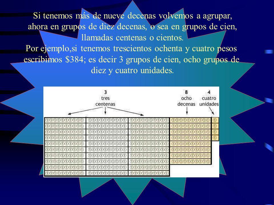 Si los objetos que contamos son nueve usamos los dígitos para expresar esa cantidad, si los objetos que contamos son más de nueve, formamos grupos de