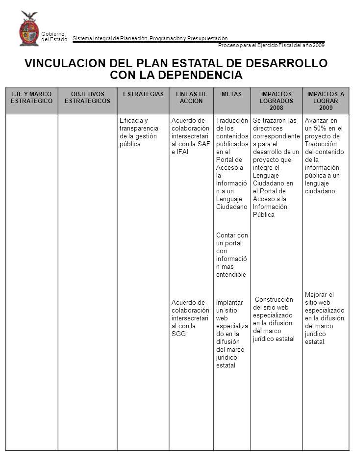 Sistema Integral de Planeación, Programación y Presupuestación Proceso para el Ejercicio Fiscal del año 2009 Gobierno del Estado EJE Y MARCO ESTRATEGICO OBJETIVOS ESTRATEGICOS ESTRATEGIASLINEAS DE ACCION METASIMPACTOS LOGRADOS 2008 IMPACTOS A LOGRAR 2009 Eficacia y transparencia de la gestión pública Acuerdo de colaboración intersecretari al con la SAF e IFAI Acuerdo de colaboración intersecretari al con la SGG Traducción de los contenidos publicados en el Portal de Acceso a la Informació n a un Lenguaje Ciudadano Contar con un portal con informació n mas entendible Implantar un sitio web especializa do en la difusión del marco jurídico estatal Se trazaron las directrices correspondiente s para el desarrollo de un proyecto que integre el Lenguaje Ciudadano en el Portal de Acceso a la Información Pública Construcción del sitio web especializado en la difusión del marco jurídico estatal Avanzar en un 50% en el proyecto de Traducción del contenido de la información pública a un lenguaje ciudadano Mejorar el sitio web especializado en la difusión del marco jurídico estatal.