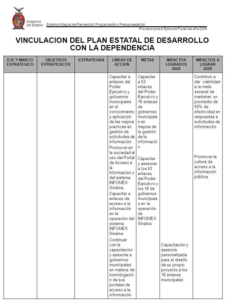 Sistema Integral de Planeación, Programación y Presupuestación Proceso para el Ejercicio Fiscal del año 2009 Gobierno del Estado EJE Y MARCO ESTRATEGICO OBJETIVOS ESTRATEGICOS ESTRATEGIASLINEAS DE ACCION METASIMPACTOS LOGRADOS 2008 IMPACTOS A LOGRAR 2009 Capacitar a enlaces del Poder Ejecutivo y gobiernos municipales en el conocimiento y aplicación de las mejore practicas en gestión de solicitudes de información.