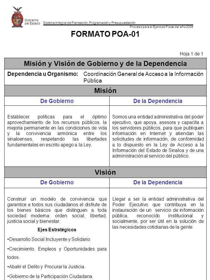 Sistema Integral de Planeación, Programación y Presupuestación Proceso para el Ejercicio Fiscal del año 2009 Gobierno del Estado FORMATO POA-01 Hoja 1