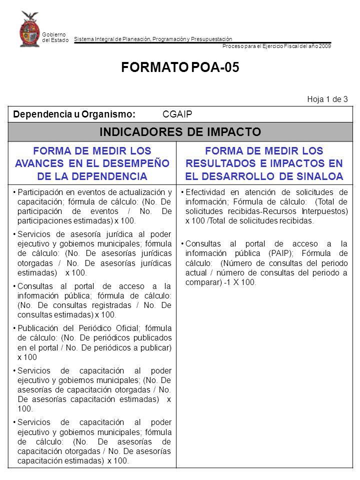 Sistema Integral de Planeación, Programación y Presupuestación Proceso para el Ejercicio Fiscal del año 2009 Gobierno del Estado FORMATO POA-05 Hoja 1 de 3 Dependencia u Organismo:CGAIP INDICADORES DE IMPACTO FORMA DE MEDIR LOS AVANCES EN EL DESEMPEÑO DE LA DEPENDENCIA FORMA DE MEDIR LOS RESULTADOS E IMPACTOS EN EL DESARROLLO DE SINALOA Participación en eventos de actualización y capacitación; fórmula de cálculo: (No.