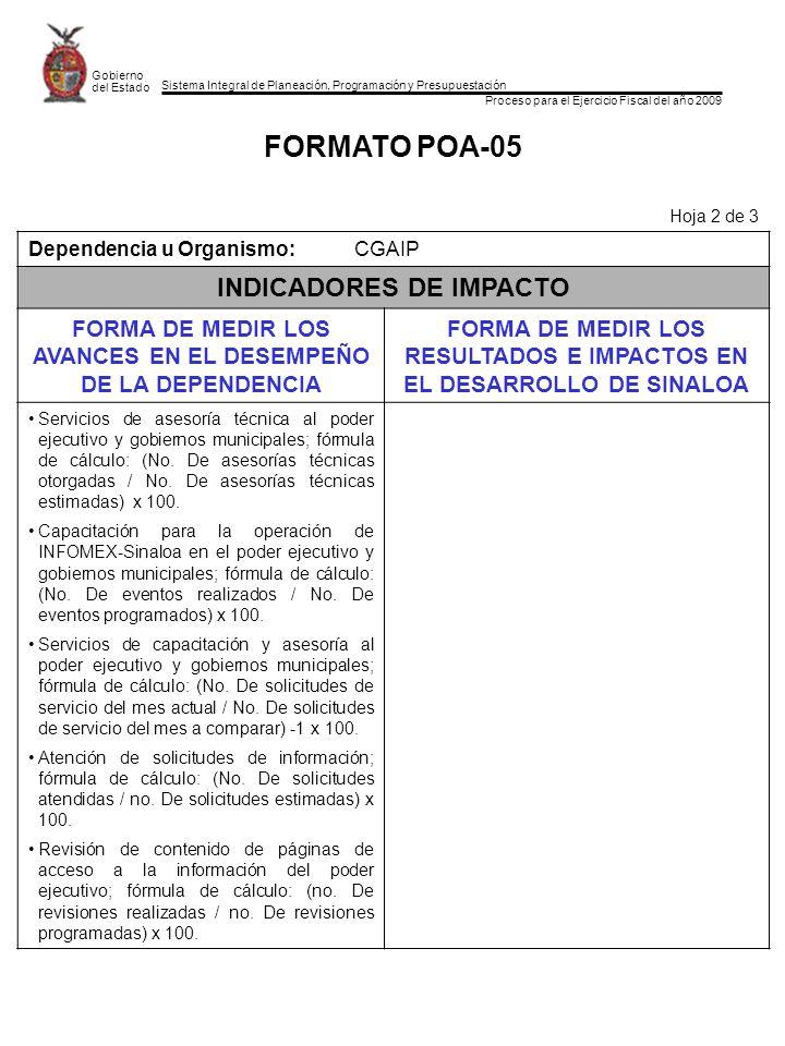 Sistema Integral de Planeación, Programación y Presupuestación Proceso para el Ejercicio Fiscal del año 2009 Gobierno del Estado FORMATO POA-05 Hoja 2 de 3 Dependencia u Organismo:CGAIP INDICADORES DE IMPACTO FORMA DE MEDIR LOS AVANCES EN EL DESEMPEÑO DE LA DEPENDENCIA FORMA DE MEDIR LOS RESULTADOS E IMPACTOS EN EL DESARROLLO DE SINALOA Servicios de asesoría técnica al poder ejecutivo y gobiernos municipales; fórmula de cálculo: (No.