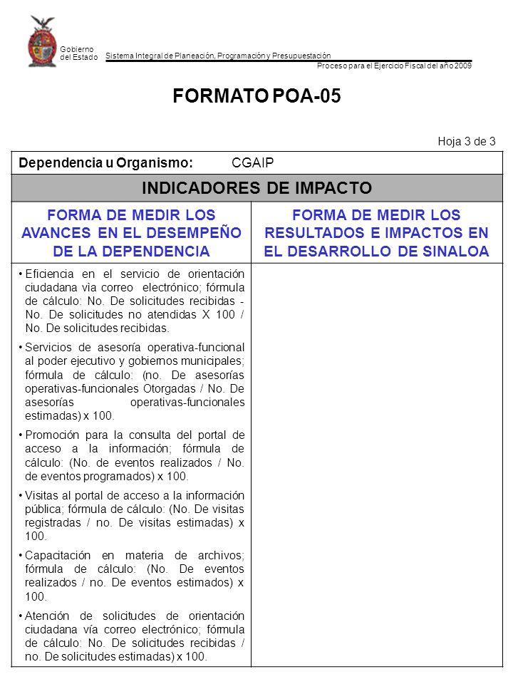 Sistema Integral de Planeación, Programación y Presupuestación Proceso para el Ejercicio Fiscal del año 2009 Gobierno del Estado FORMATO POA-05 Hoja 3 de 3 Dependencia u Organismo:CGAIP INDICADORES DE IMPACTO FORMA DE MEDIR LOS AVANCES EN EL DESEMPEÑO DE LA DEPENDENCIA FORMA DE MEDIR LOS RESULTADOS E IMPACTOS EN EL DESARROLLO DE SINALOA Eficiencia en el servicio de orientación ciudadana vìa correo electrónico; fórmula de cálculo: No.