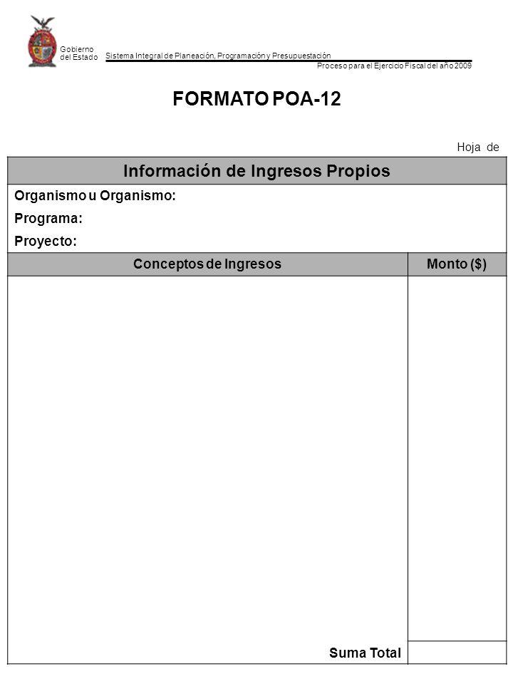 Sistema Integral de Planeación, Programación y Presupuestación Proceso para el Ejercicio Fiscal del año 2009 Gobierno del Estado FORMATO POA-12 Hoja de Información de Ingresos Propios Organismo u Organismo: Programa: Proyecto: Conceptos de IngresosMonto ($) Suma Total