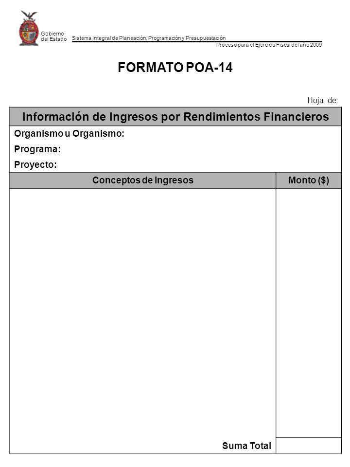 Sistema Integral de Planeación, Programación y Presupuestación Proceso para el Ejercicio Fiscal del año 2009 Gobierno del Estado FORMATO POA-14 Hoja de Información de Ingresos por Rendimientos Financieros Organismo u Organismo: Programa: Proyecto: Conceptos de IngresosMonto ($) Suma Total