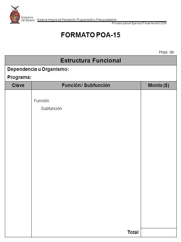 Sistema Integral de Planeación, Programación y Presupuestación Proceso para el Ejercicio Fiscal del año 2009 Gobierno del Estado FORMATO POA-15 Hoja de Estructura Funcional Dependencia u Organismo: Programa: ClaveFunción / SubfunciónMonto ($) Función Subfunción Total