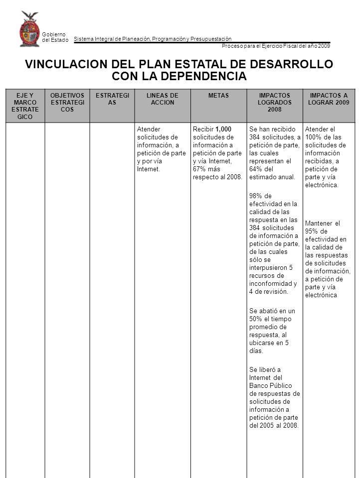 Sistema Integral de Planeación, Programación y Presupuestación Proceso para el Ejercicio Fiscal del año 2009 Gobierno del Estado EJE Y MARCO ESTRATE G