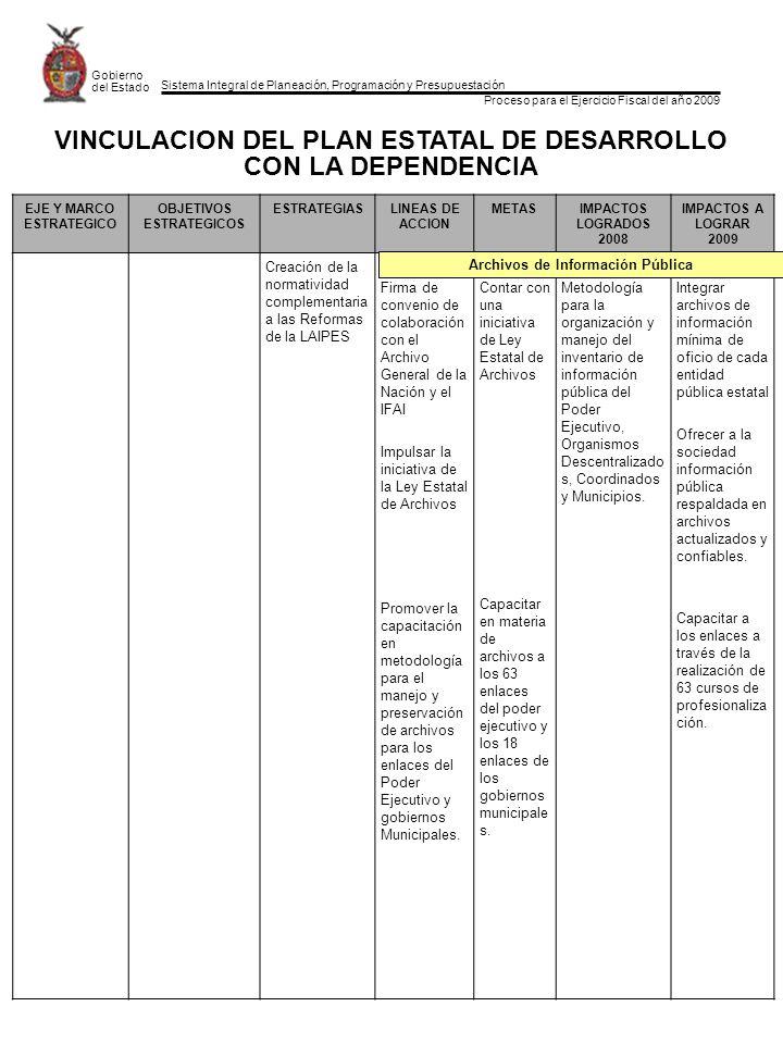 Sistema Integral de Planeación, Programación y Presupuestación Proceso para el Ejercicio Fiscal del año 2009 Gobierno del Estado EJE Y MARCO ESTRATEGICO OBJETIVOS ESTRATEGICOS ESTRATEGIASLINEAS DE ACCION METASIMPACTOS LOGRADOS 2008 IMPACTOS A LOGRAR 2009 Creación de la normatividad complementaria a las Reformas de la LAIPES Firma de convenio de colaboración con el Archivo General de la Nación y el IFAI Impulsar la iniciativa de la Ley Estatal de Archivos Promover la capacitación en metodología para el manejo y preservación de archivos para los enlaces del Poder Ejecutivo y gobiernos Municipales.