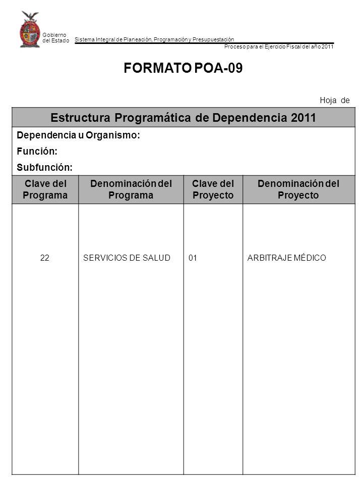 Sistema Integral de Planeación, Programación y Presupuestación Proceso para el Ejercicio Fiscal del año 2011 Gobierno del Estado FORMATO POA-09 Hoja de Estructura Programática de Dependencia 2011 Dependencia u Organismo: Función: Subfunción: Clave del Programa Denominación del Programa Clave del Proyecto Denominación del Proyecto 22SERVICIOS DE SALUD01ARBITRAJE MÉDICO