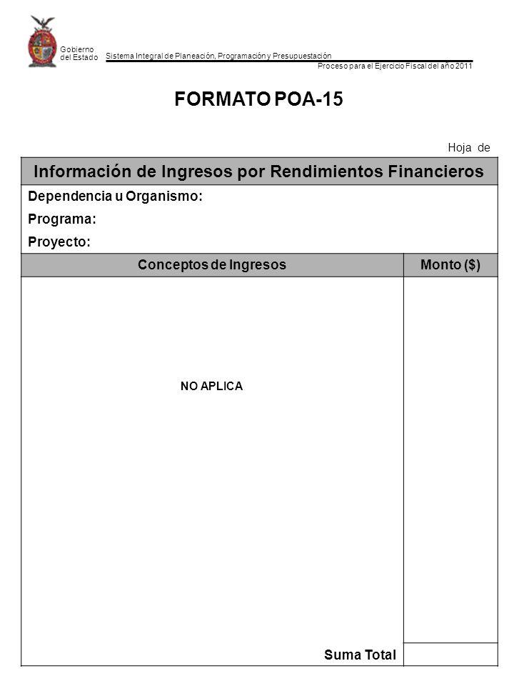 Sistema Integral de Planeación, Programación y Presupuestación Proceso para el Ejercicio Fiscal del año 2011 Gobierno del Estado FORMATO POA-15 Hoja de Información de Ingresos por Rendimientos Financieros Dependencia u Organismo: Programa: Proyecto: Conceptos de IngresosMonto ($) NO APLICA Suma Total