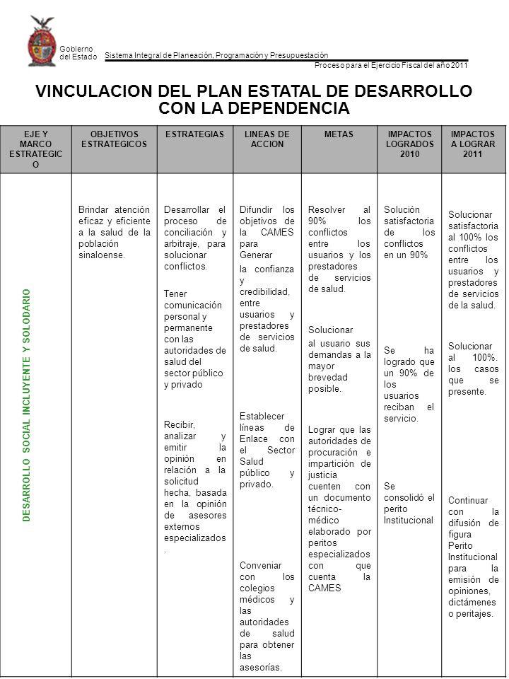 Sistema Integral de Planeación, Programación y Presupuestación Proceso para el Ejercicio Fiscal del año 2011 Gobierno del Estado VINCULACION DEL PLAN ESTATAL DE DESARROLLO CON LA DEPENDENCIA EJE Y MARCO ESTRATEGIC O OBJETIVOS ESTRATEGICOS ESTRATEGIASLINEAS DE ACCION METASIMPACTOS LOGRADOS 2010 IMPACTOS A LOGRAR 2011 Brindar atención eficaz y eficiente a la salud de la población sinaloense.