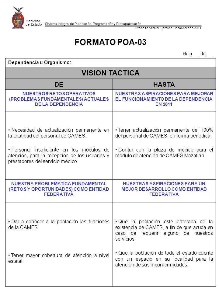 Sistema Integral de Planeación, Programación y Presupuestación Proceso para el Ejercicio Fiscal del año 2011 Gobierno del Estado FORMATO POA-03 Hoja___ de___ Dependencia u Organismo: VISION TACTICA DEHASTA NUESTROS RETOS OPERATIVOS (PROBLEMAS FUNDAMENTALES) ACTUALES DE LA DEPENDENCIA NUESTRAS ASPIRACIONES PARA MEJORAR EL FUNCIONAMIENTO DE LA DEPENDENCIA EN 2011 Necesidad de actualización permanente en la totalidad del personal de CAMES.