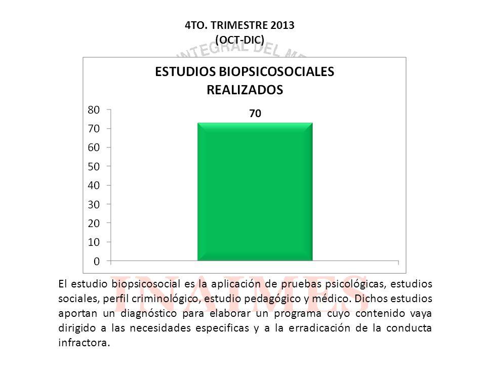 El estudio biopsicosocial es la aplicación de pruebas psicológicas, estudios sociales, perfil criminológico, estudio pedagógico y médico.