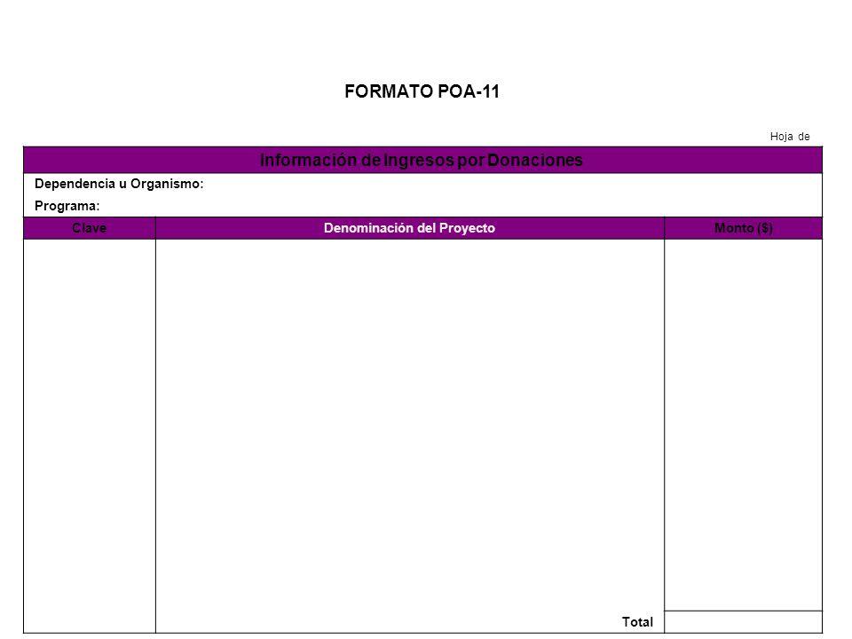FORMATO POA-12 Hoja de Información de Ingresos por Funciones de Derecho Privado Dependencia u Organismo: Programa: Proyecto: Conceptos de IngresosMonto ($) Suma Total