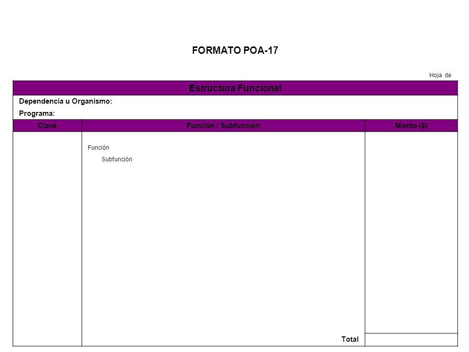 FORMATO POA-17 Hoja de Estructura Funcional Dependencia u Organismo: Programa: ClaveFunción / SubfunciónMonto ($) Función Subfunción Total