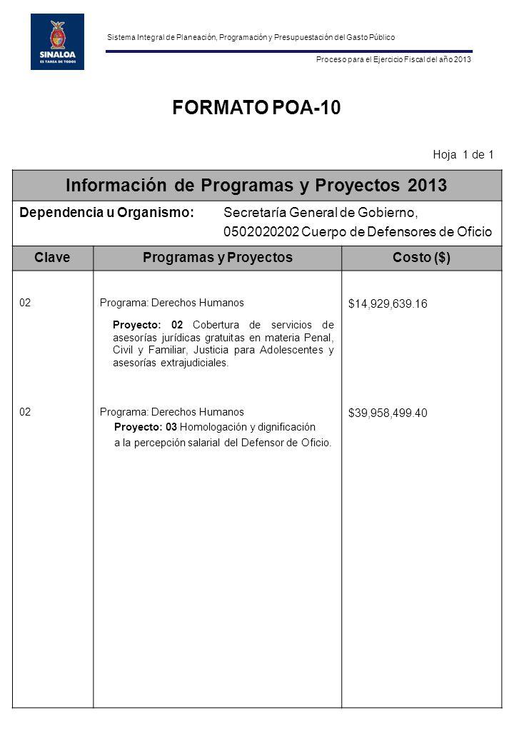 Proceso para el Ejercicio Fiscal del año 2013 Sistema Integral de Planeación, Programación y Presupuestación del Gasto Público FORMATO POA-10 Hoja 1 de 1 Información de Programas y Proyectos 2013 Dependencia u Organismo:Secretaría General de Gobierno, 0502020202 Cuerpo de Defensores de Oficio ClaveProgramas y ProyectosCosto ($) 02Programa: Derechos Humanos $14,929,639.16 Proyecto: 02 Cobertura de servicios de asesorías jurídicas gratuitas en materia Penal, Civil y Familiar, Justicia para Adolescentes y asesorías extrajudiciales.