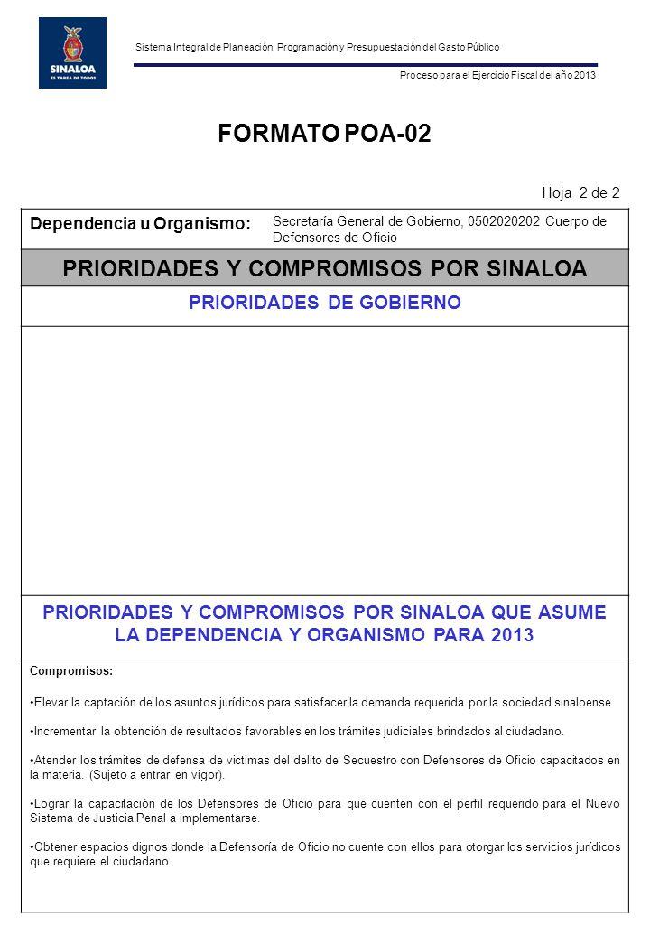 FORMATO POA-02 Hoja 2 de 2 Dependencia u Organismo: Secretaría General de Gobierno, 0502020202 Cuerpo de Defensores de Oficio PRIORIDADES Y COMPROMISOS POR SINALOA PRIORIDADES DE GOBIERNO PRIORIDADES Y COMPROMISOS POR SINALOA QUE ASUME LA DEPENDENCIA Y ORGANISMO PARA 2013 Compromisos: Elevar la captación de los asuntos jurídicos para satisfacer la demanda requerida por la sociedad sinaloense.