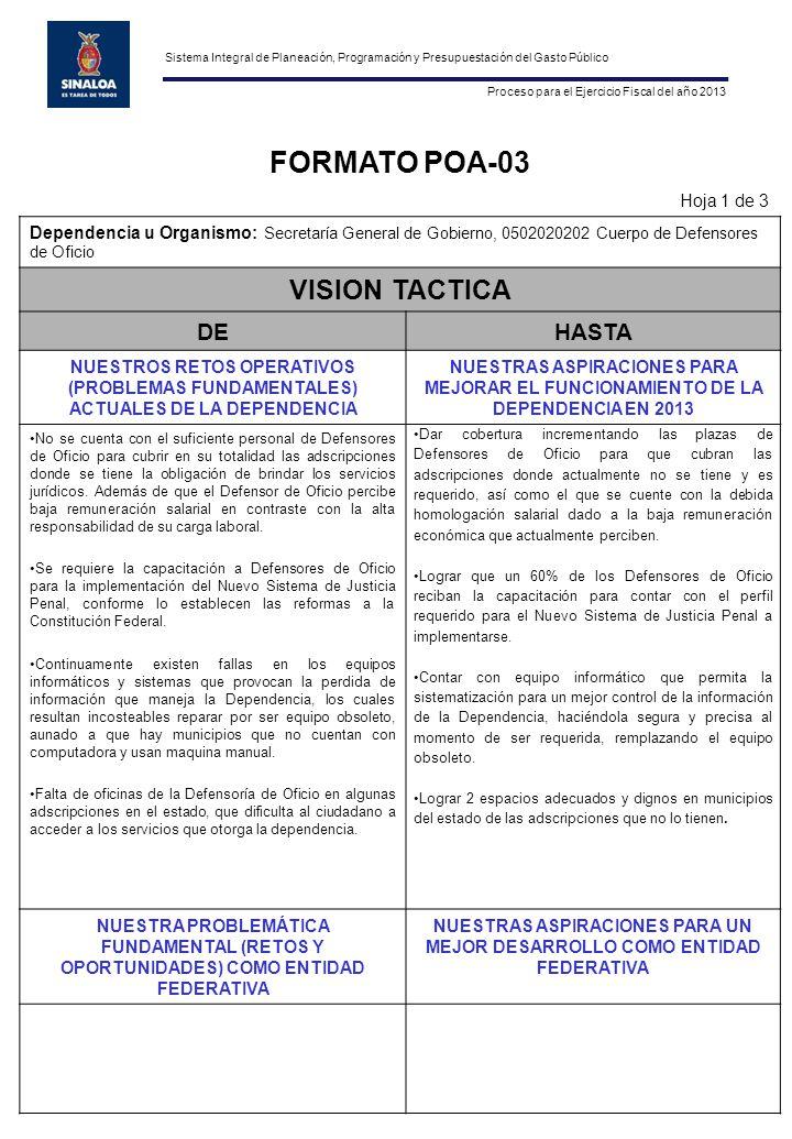 FORMATO POA-03 Hoja 1 de 3 Dependencia u Organismo: Secretaría General de Gobierno, 0502020202 Cuerpo de Defensores de Oficio VISION TACTICA DEHASTA NUESTROS RETOS OPERATIVOS (PROBLEMAS FUNDAMENTALES) ACTUALES DE LA DEPENDENCIA NUESTRAS ASPIRACIONES PARA MEJORAR EL FUNCIONAMIENTO DE LA DEPENDENCIA EN 2013 No se cuenta con el suficiente personal de Defensores de Oficio para cubrir en su totalidad las adscripciones donde se tiene la obligación de brindar los servicios jurídicos.