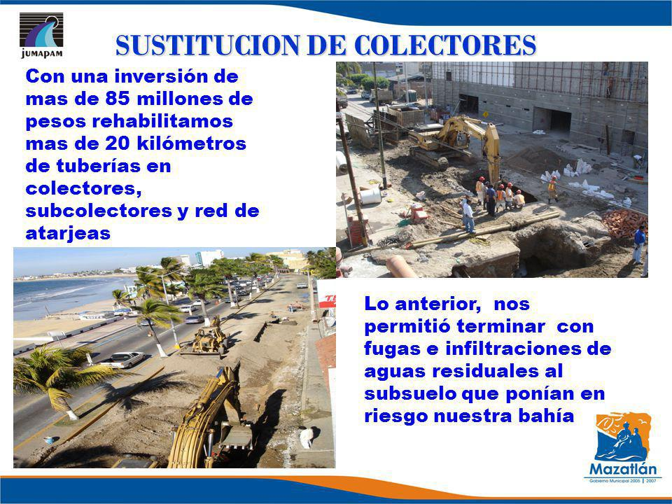 SUSTITUCION DE COLECTORES Con una inversión de mas de 85 millones de pesos rehabilitamos mas de 20 kilómetros de tuberías en colectores, subcolectores