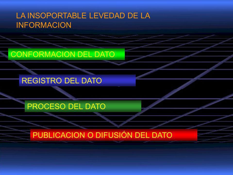 LA INSOPORTABLE LEVEDAD DE LA INFORMACION CONFORMACION DEL DATO REGISTRO DEL DATO PROCESO DEL DATO PUBLICACION O DIFUSIÓN DEL DATO