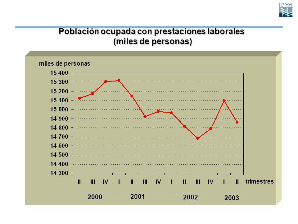 Población ocupada con prestaciones laborales (miles de personas) (miles de personas) trimestres miles de personas 200020012002 2003