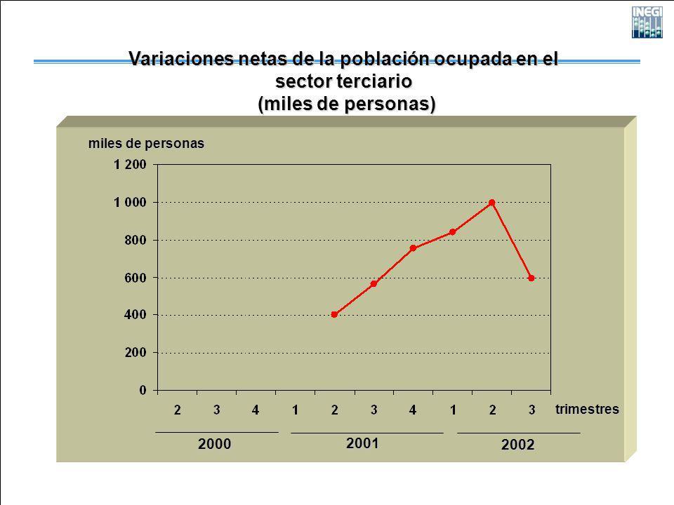 Variaciones netas de la población ocupada en el sector terciario (miles de personas) (miles de personas) 2000 2001 2002 trimestres miles de personas