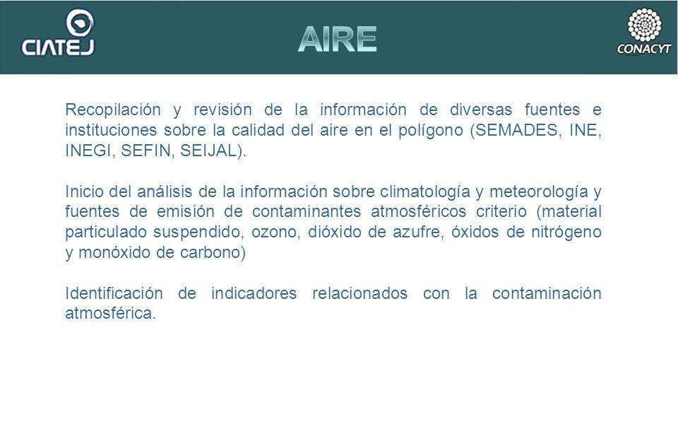Recopilación y revisión de la información de diversas fuentes e instituciones sobre la calidad del aire en el polígono (SEMADES, INE, INEGI, SEFIN, SE