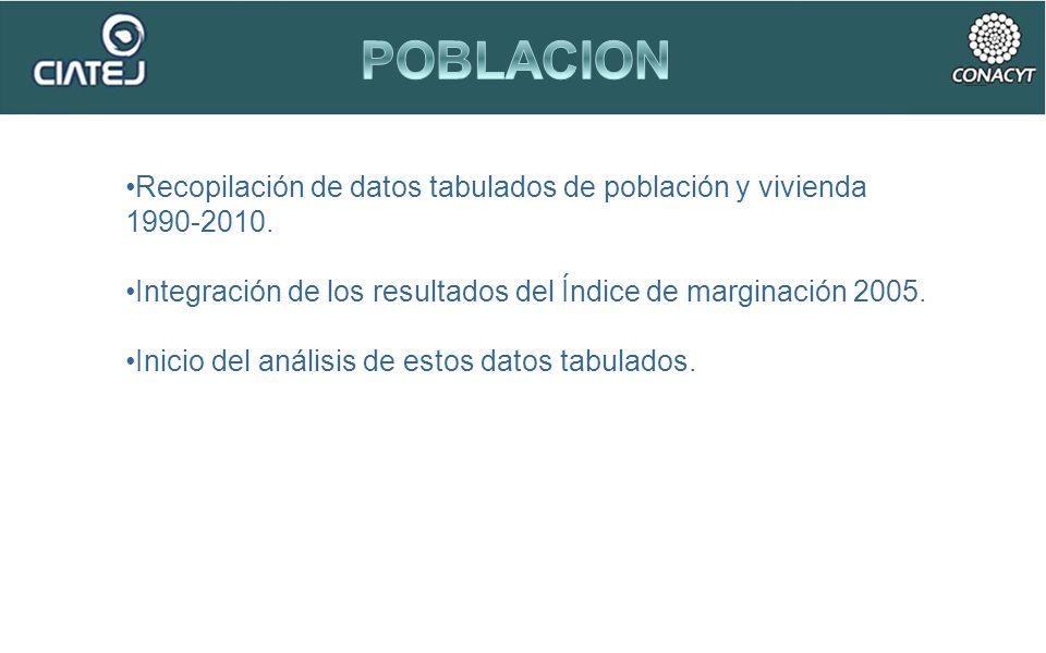 Recopilación de datos tabulados de población y vivienda 1990-2010. Integración de los resultados del Índice de marginación 2005. Inicio del análisis d