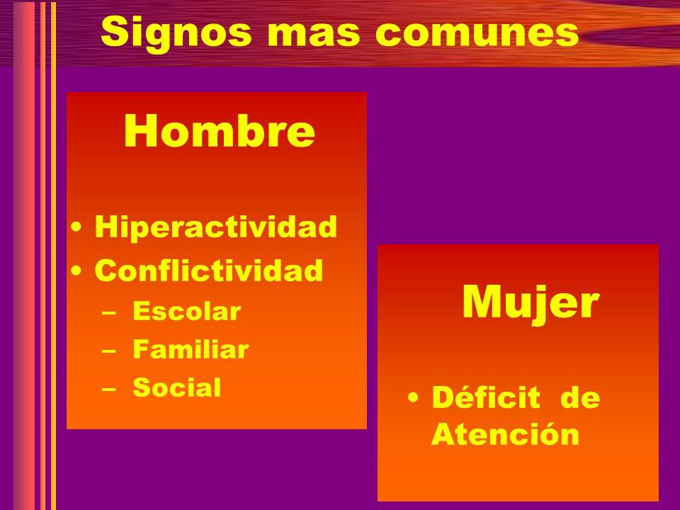 Signos mas comunes Hombre Hiperactividad Conflictividad – Escolar – Familiar – Social Mujer Déficit de Atención