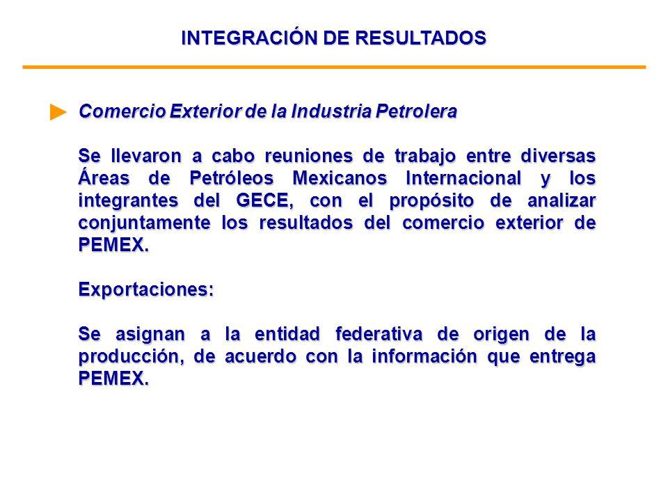 INTEGRACIÓN DE RESULTADOS Comercio Exterior de la Industria Petrolera Se llevaron a cabo reuniones de trabajo entre diversas Áreas de Petróleos Mexica