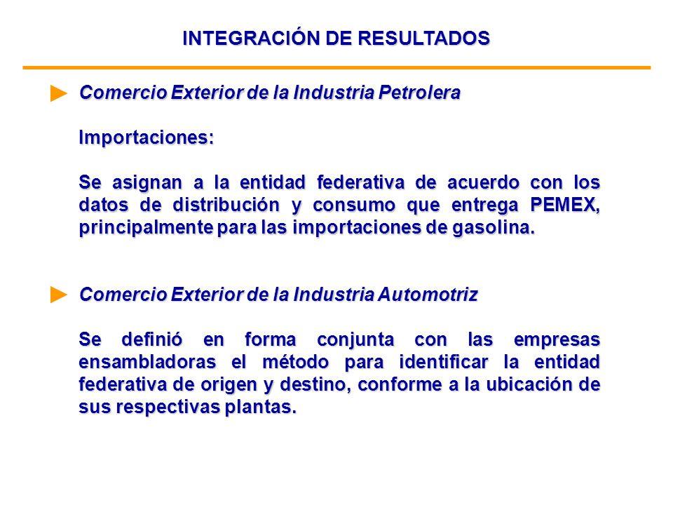 INTEGRACIÓN DE RESULTADOS Comercio Exterior de la Industria Automotriz Se definió en forma conjunta con las empresas ensambladoras el método para iden
