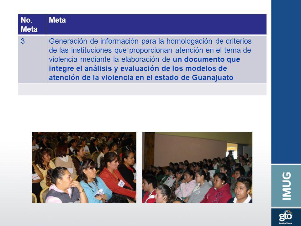 No. Meta 3Generación de información para la homologación de criterios de las instituciones que proporcionan atención en el tema de violencia mediante