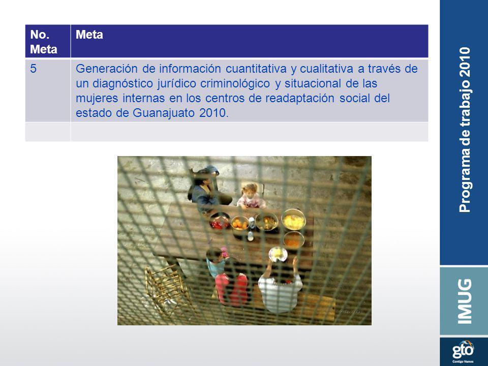 No. Meta 5Generación de información cuantitativa y cualitativa a través de un diagnóstico jurídico criminológico y situacional de las mujeres internas
