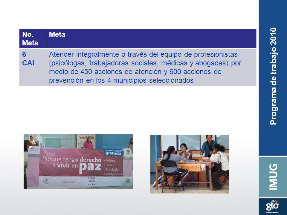 No. Meta 6 CAI Atender integralmente a través del equipo de profesionistas (psicólogas, trabajadoras sociales, médicas y abogadas) por medio de 450 ac