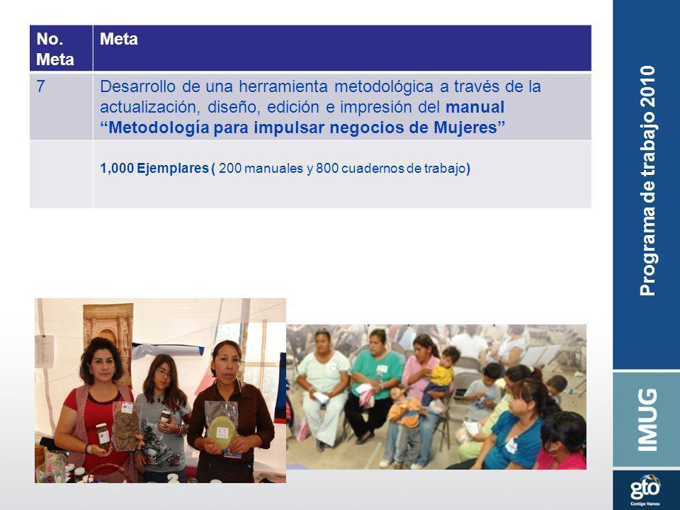 No. Meta 7Desarrollo de una herramienta metodológica a través de la actualización, diseño, edición e impresión del manual Metodología para impulsar ne