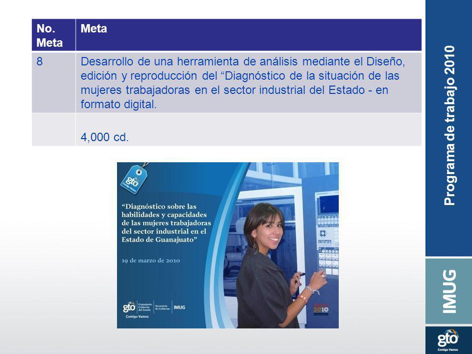 No. Meta 8Desarrollo de una herramienta de análisis mediante el Diseño, edición y reproducción del Diagnóstico de la situación de las mujeres trabajad