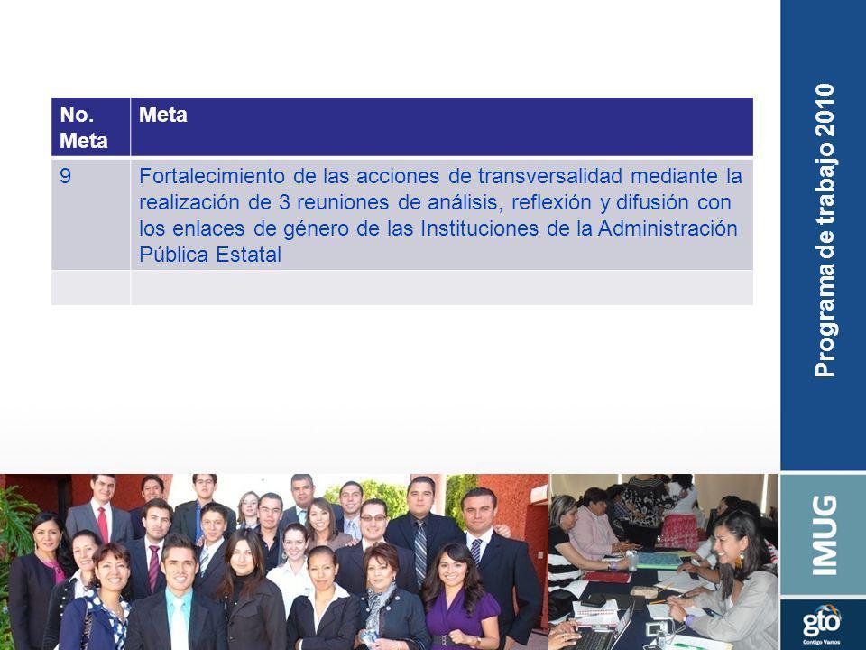 No. Meta 9Fortalecimiento de las acciones de transversalidad mediante la realización de 3 reuniones de análisis, reflexión y difusión con los enlaces