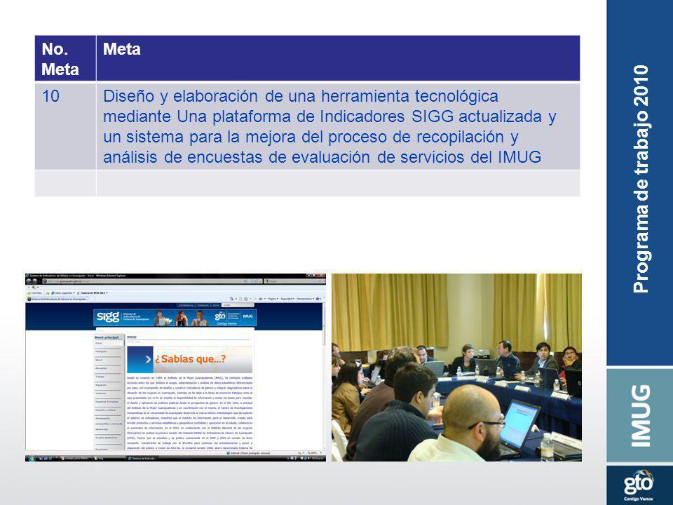 No. Meta 10Diseño y elaboración de una herramienta tecnológica mediante Una plataforma de Indicadores SIGG actualizada y un sistema para la mejora del
