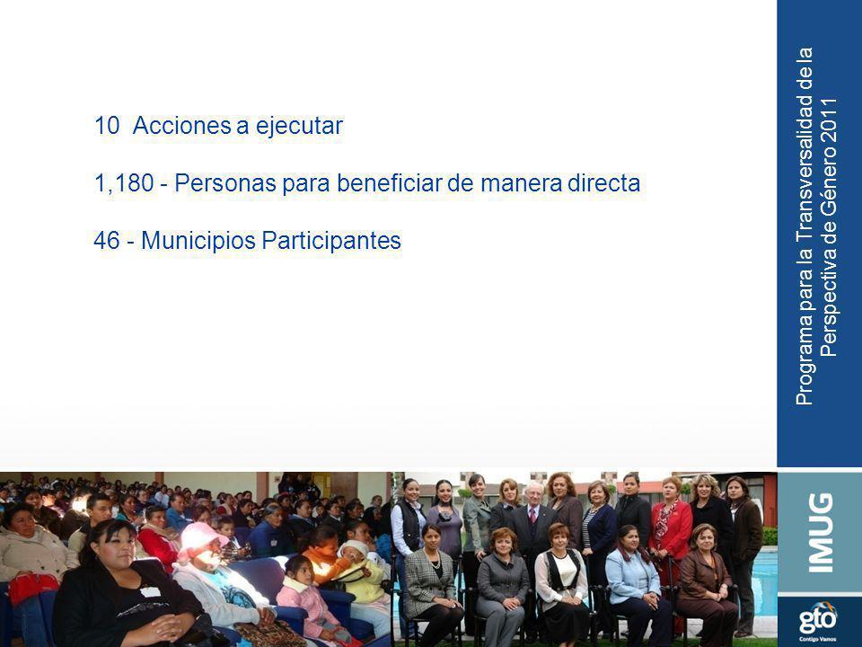 Programa para la Transversalidad de la Perspectiva de Género 2011 10 Acciones a ejecutar 1,180 - Personas para beneficiar de manera directa 46 - Munic