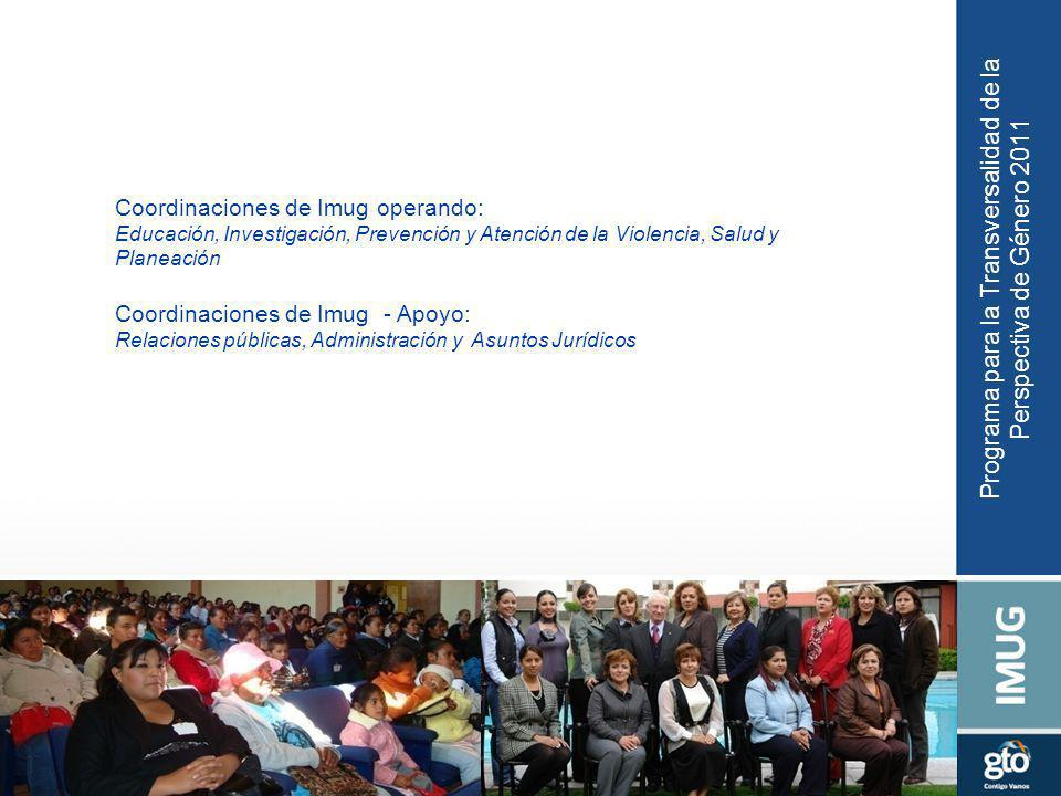 Programa para la Transversalidad de la Perspectiva de Género 2011 Coordinaciones de Imug operando: Educación, Investigación, Prevención y Atención de