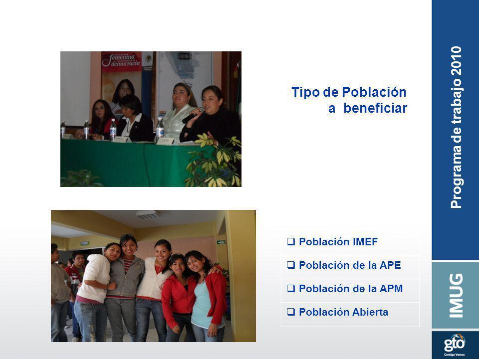 Programa de trabajo 2010 Tipo de Población a beneficiar Población IMEF Población de la APE Población de la APM Población Abierta