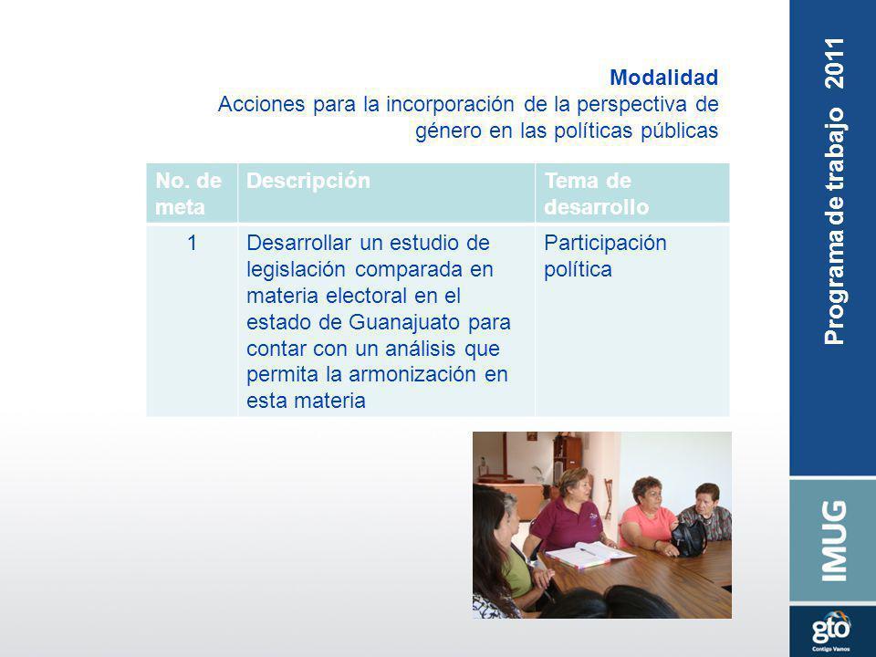 Modalidad Acciones para la incorporación de la perspectiva de género en las políticas públicas No. de meta DescripciónTema de desarrollo 1Desarrollar