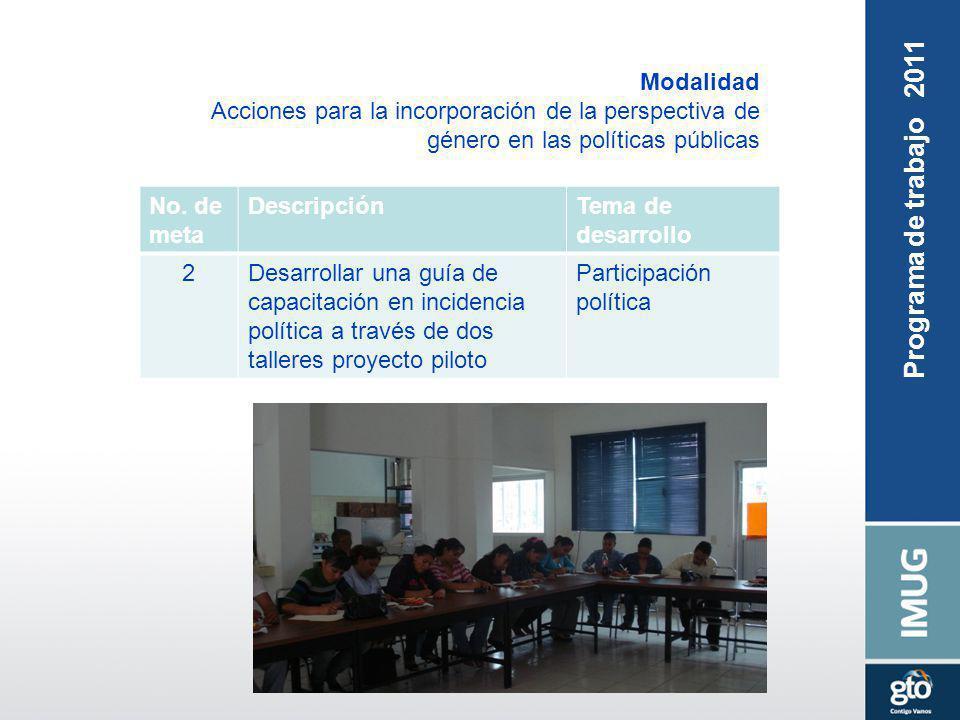 Modalidad Acciones para la incorporación de la perspectiva de género en las políticas públicas No. de meta DescripciónTema de desarrollo 2Desarrollar